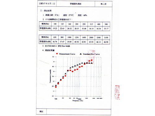 隔音測試2 ACOUSTIC INSULATION TEST 2